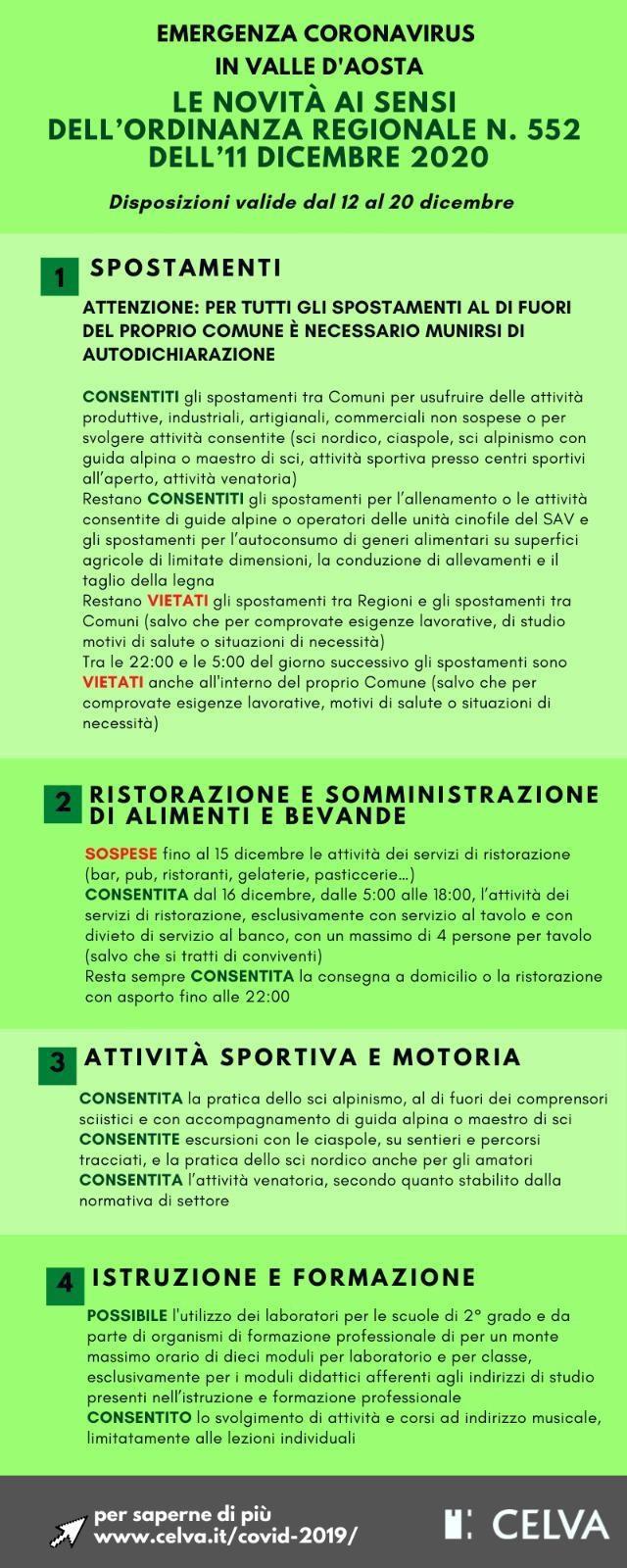 Covid-19: informazioni per nuove disposizioni.