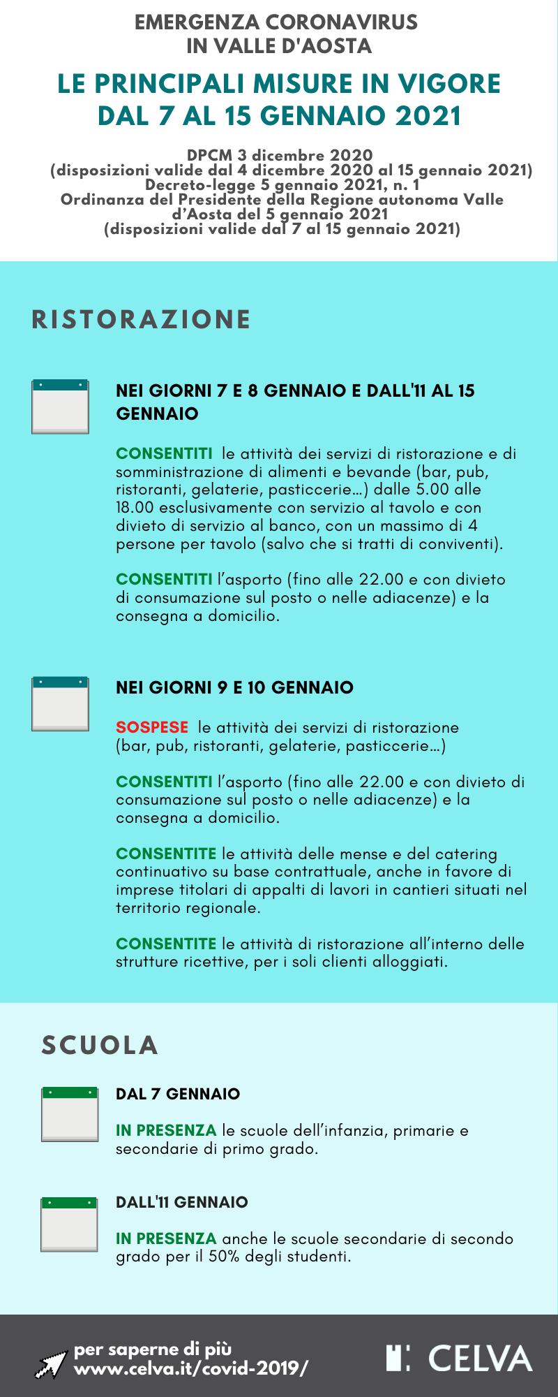 Emergenza Covid-19: le misure dal 7 al 15 gennaio 2021.